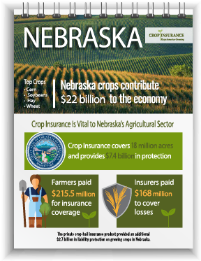 Connealy Insurance | Nebraska Crop Insurance Statistics